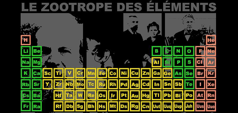 visuel zootrope des elements.jpg