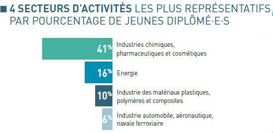 secteurs_activite_chimie.jpg